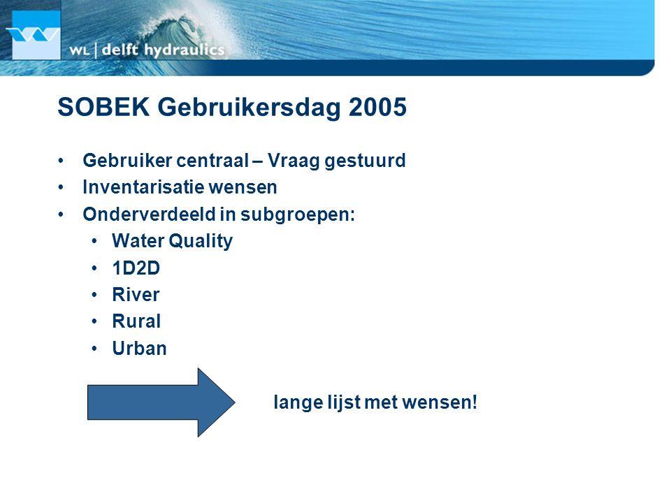 SOBEK Gebruikersdag 2005 Gebruiker centraal – Vraag gestuurd