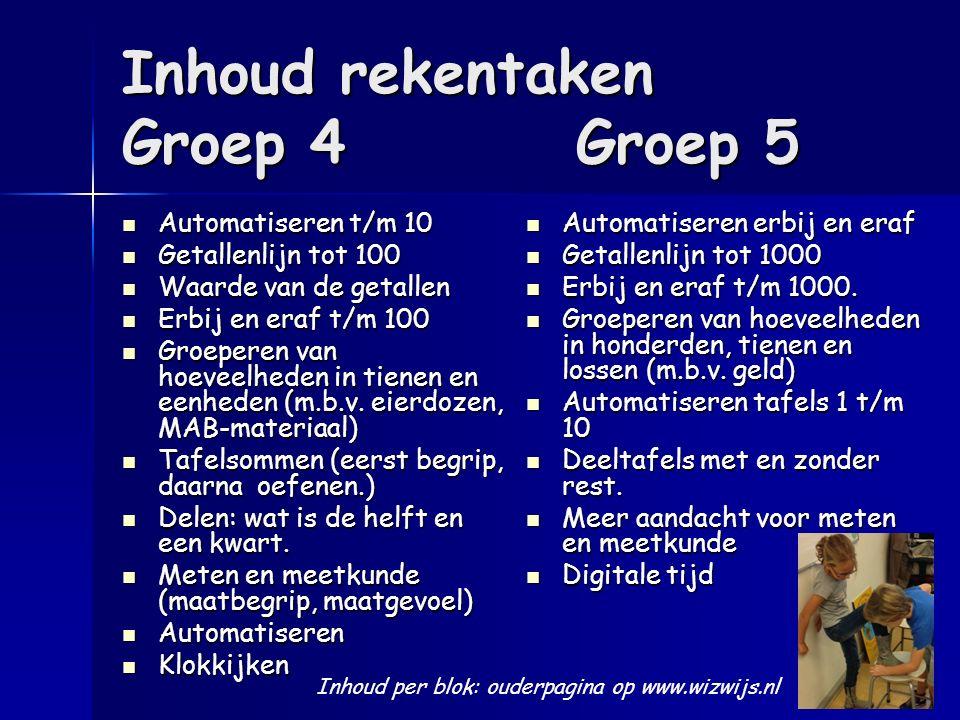 Inhoud rekentaken Groep 4 Groep 5