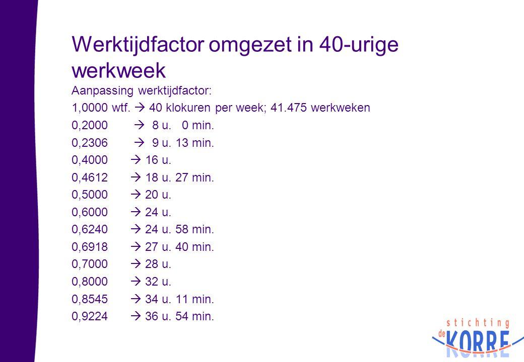 Werktijdfactor omgezet in 40-urige werkweek