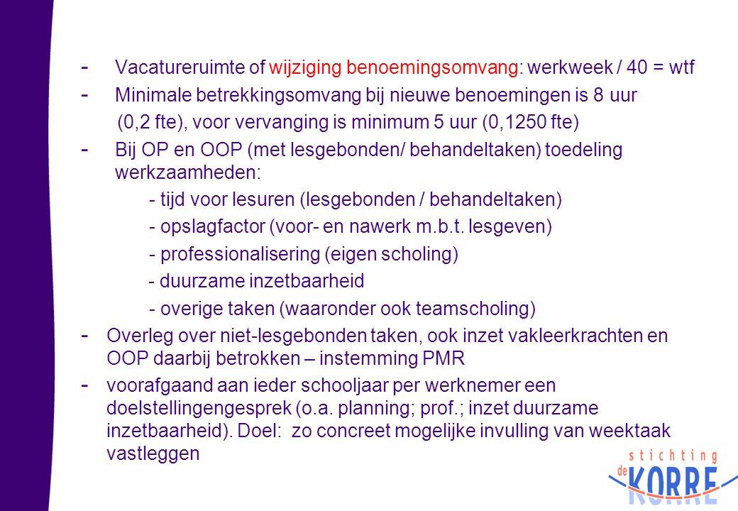 Vacatureruimte of wijziging benoemingsomvang: werkweek / 40 = wtf