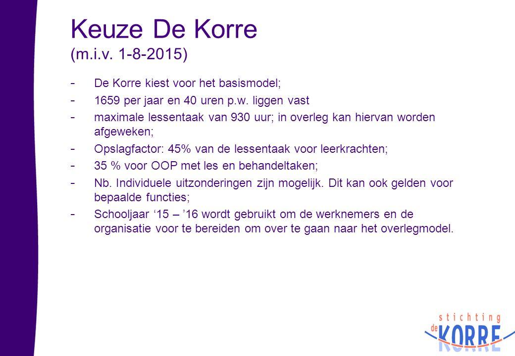 Keuze De Korre (m.i.v. 1-8-2015) De Korre kiest voor het basismodel;