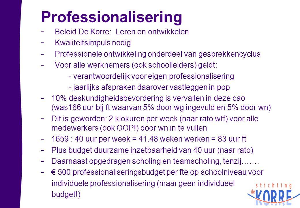 Professionalisering Beleid De Korre: Leren en ontwikkelen