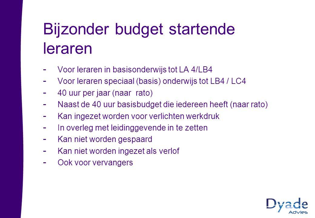 Bijzonder budget startende leraren