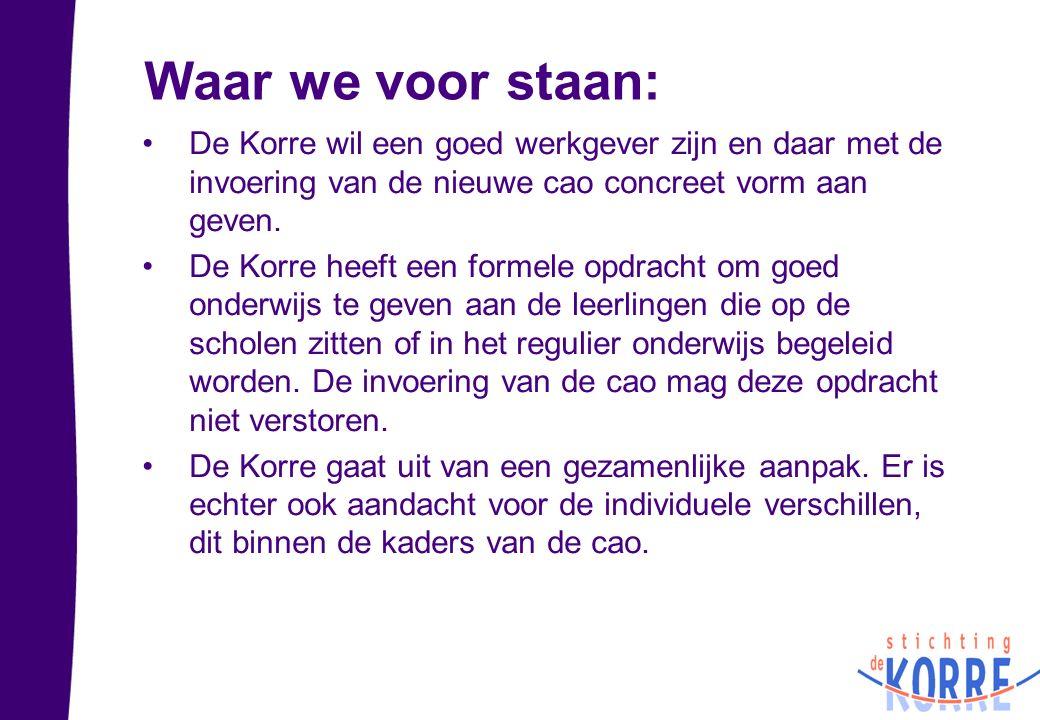 Waar we voor staan: • De Korre wil een goed werkgever zijn en daar met de invoering van de nieuwe cao concreet vorm aan geven.