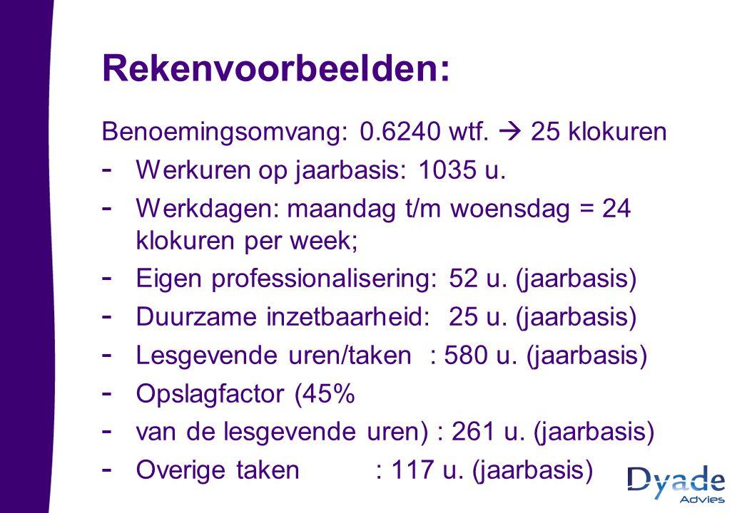Rekenvoorbeelden: Benoemingsomvang: 0.6240 wtf.  25 klokuren