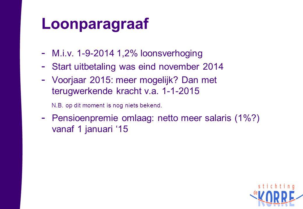 Loonparagraaf M.i.v. 1-9-2014 1,2% loonsverhoging