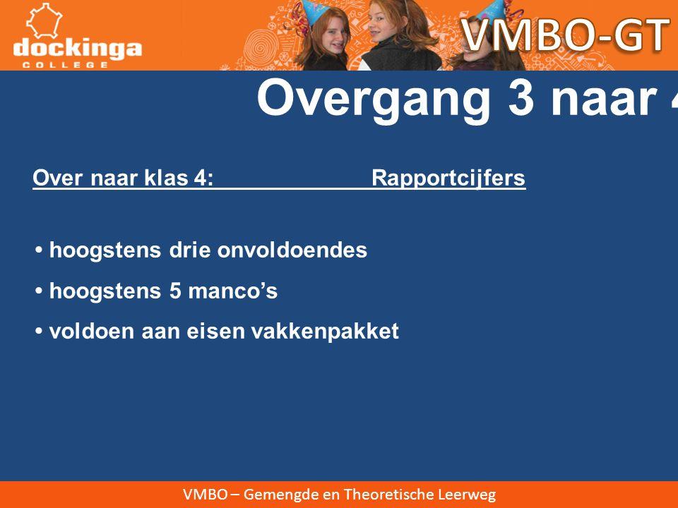 VMBO-GT Overgang 3 naar 4 Over naar klas 4: Rapportcijfers
