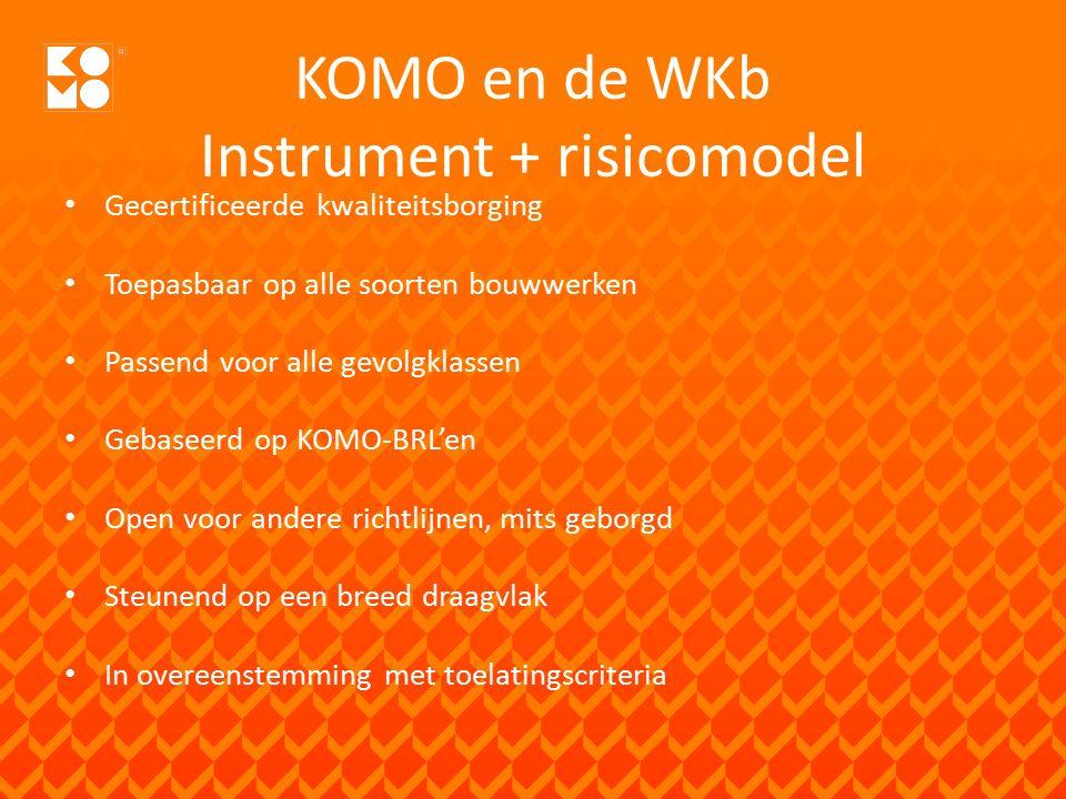 KOMO en de WKb Instrument + risicomodel