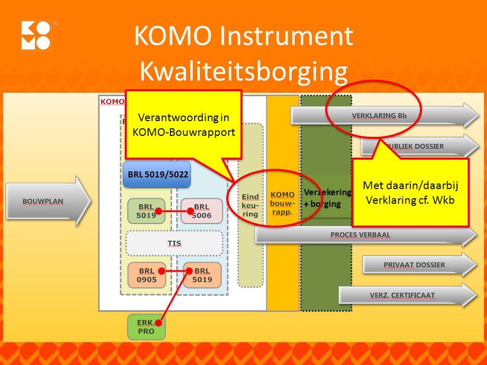 KOMO Instrument Kwaliteitsborging