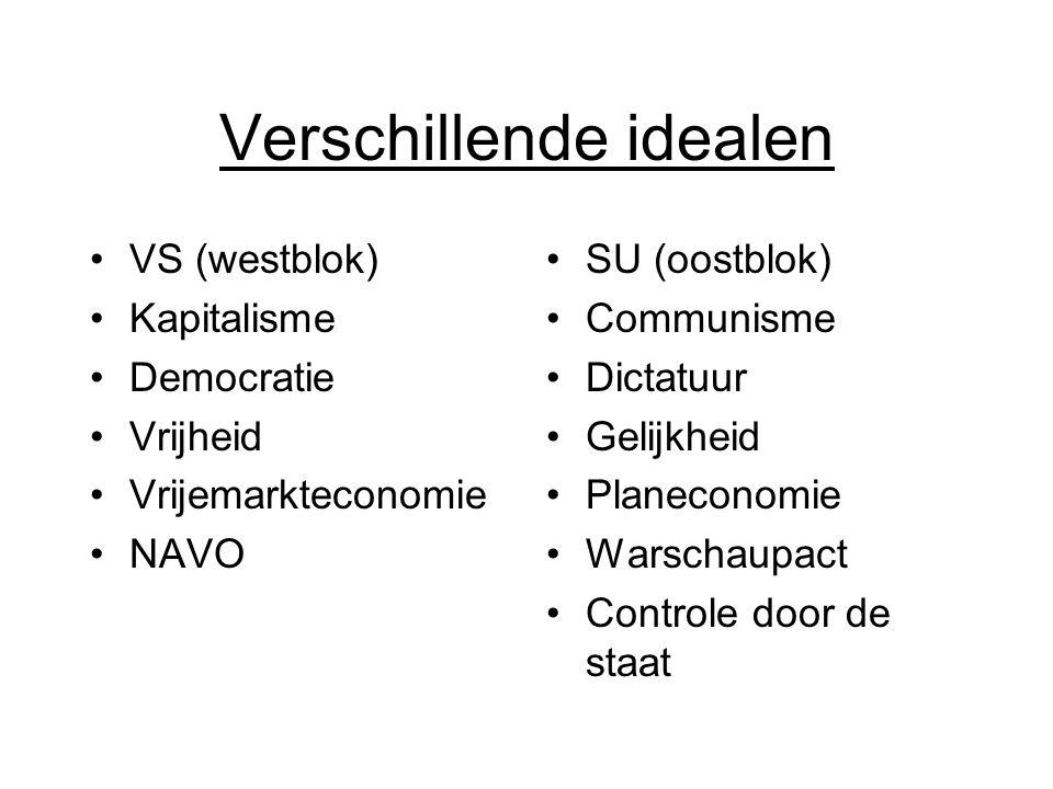 Verschillende idealen