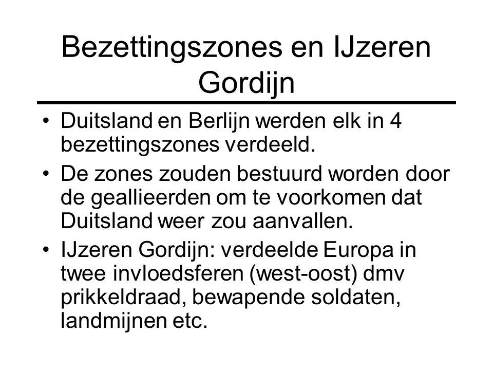 Bezettingszones en IJzeren Gordijn