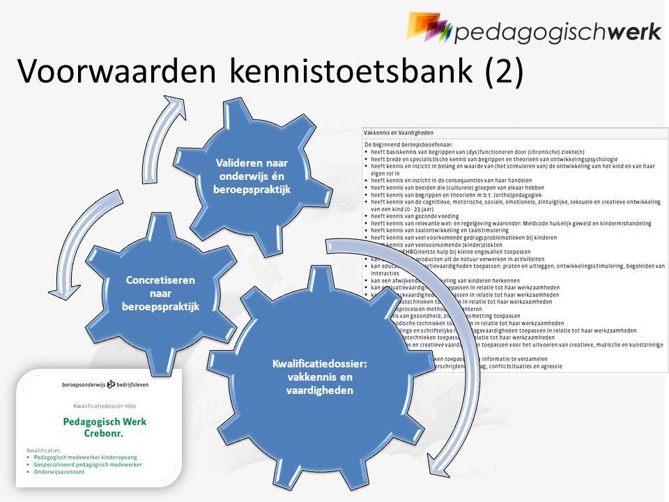 Voorwaarden kennistoetsbank (2)