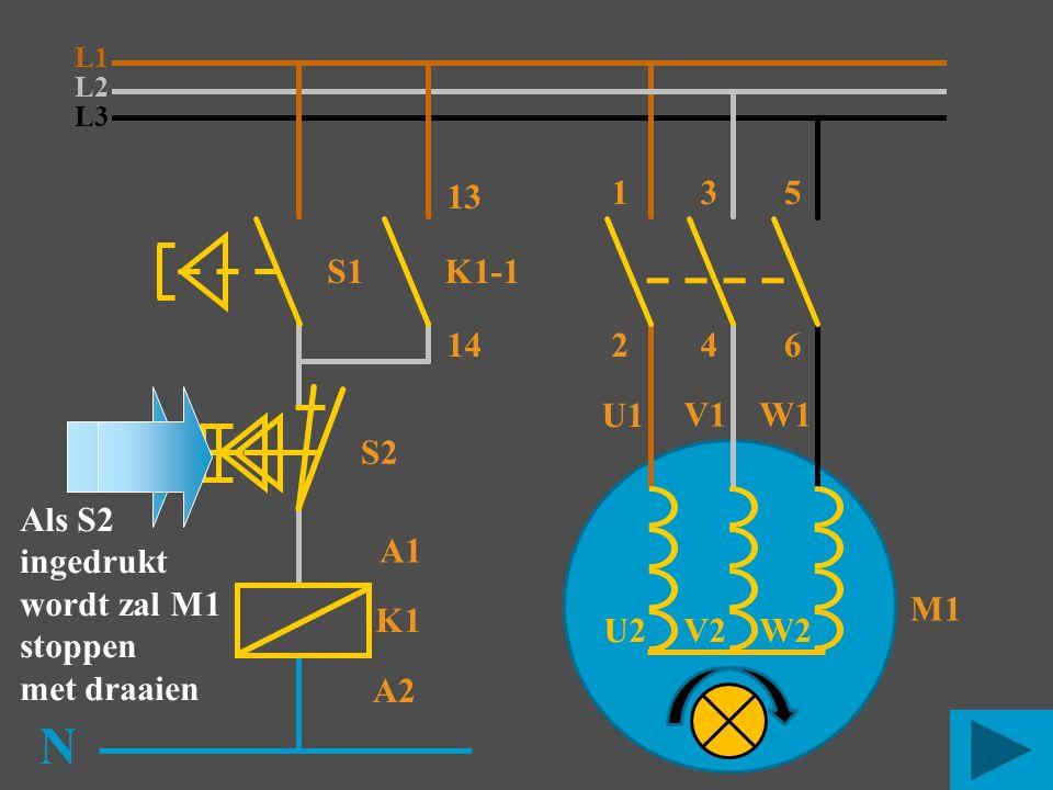 L1 L2. L3. 13. 1. 3. 5. S1. K1-1. 14. 2. 4. 6. U1. V1. W1. S2. Als S2 ingedrukt wordt zal M1 stoppen met draaien.
