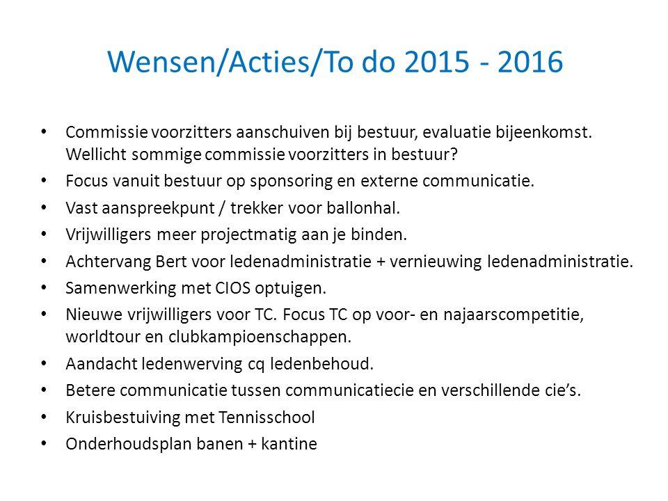 Wensen/Acties/To do 2015 - 2016