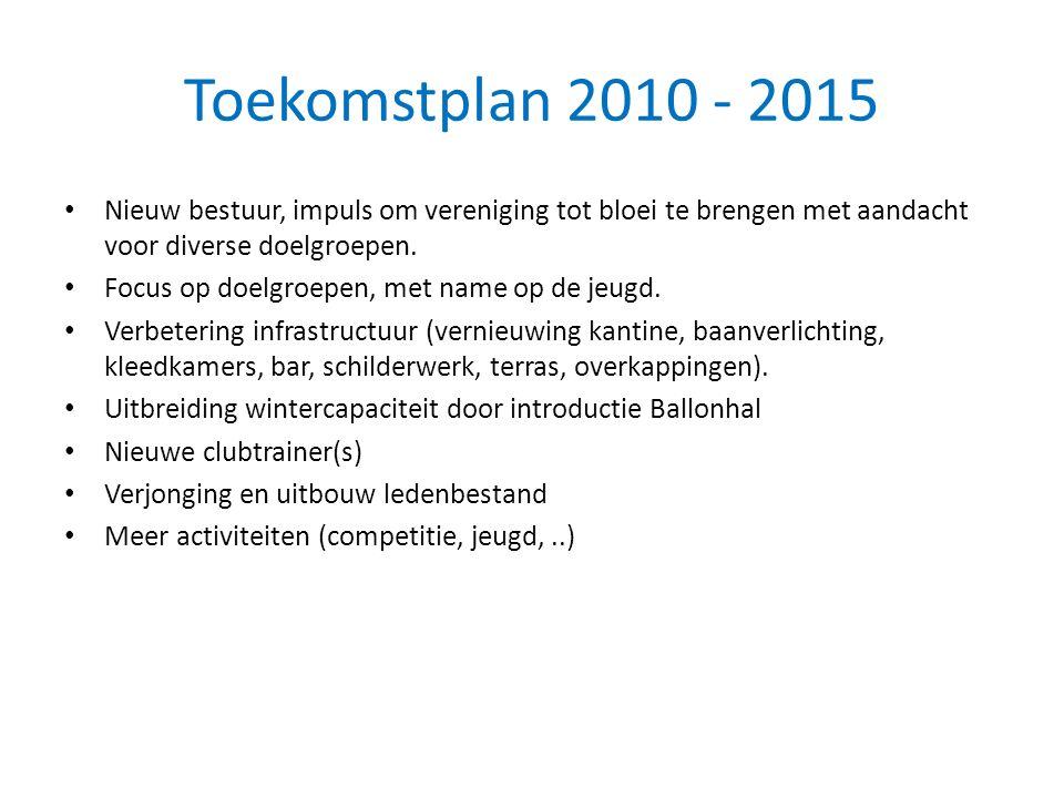 Toekomstplan 2010 - 2015 Nieuw bestuur, impuls om vereniging tot bloei te brengen met aandacht voor diverse doelgroepen.