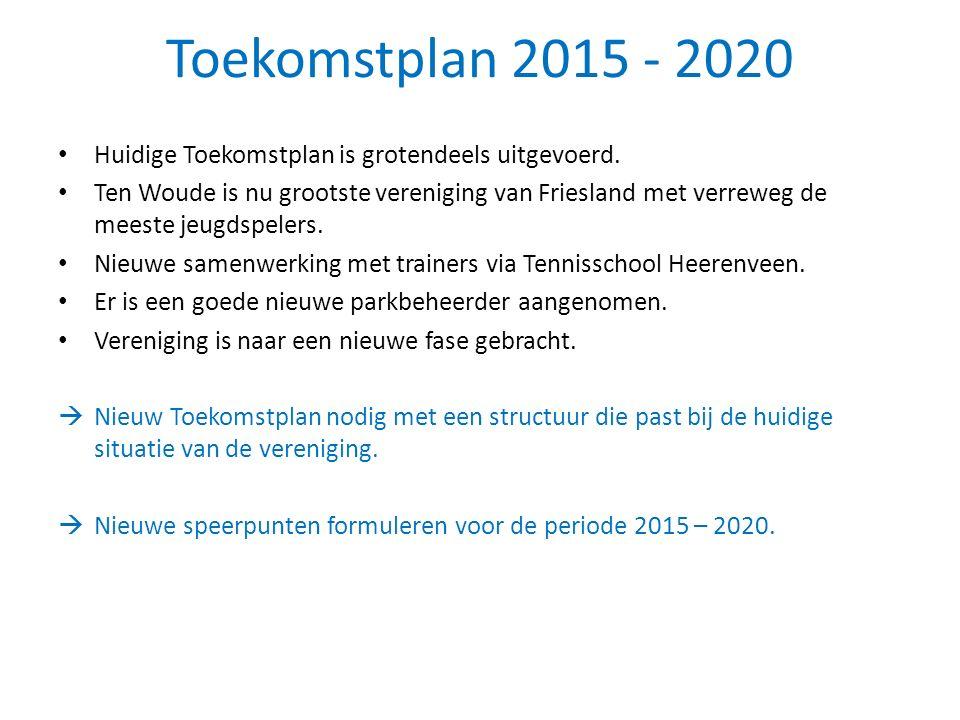 Toekomstplan 2015 - 2020 Huidige Toekomstplan is grotendeels uitgevoerd.