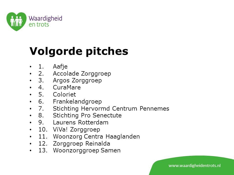 Volgorde pitches 1. Aafje 2. Accolade Zorggroep 3. Argos Zorggroep