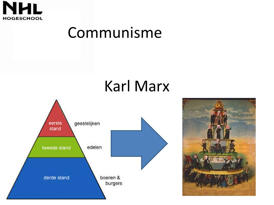 Communisme Karl Marx