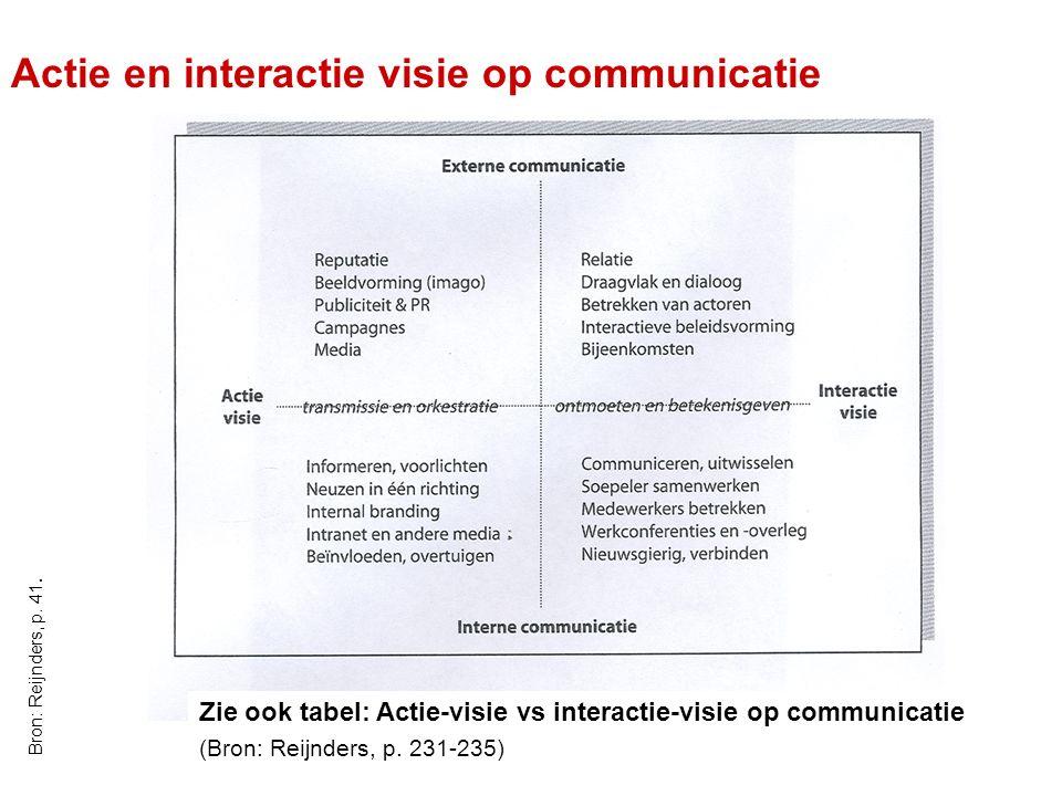 Actie en interactie visie op communicatie