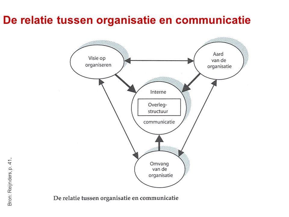De relatie tussen organisatie en communicatie