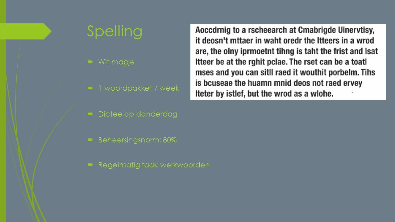Spelling Wit mapje 1 woordpakket / week Dictee op donderdag