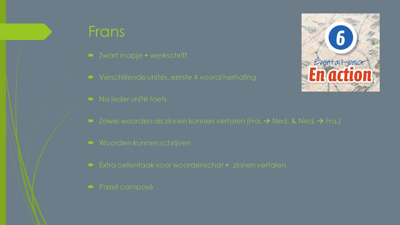Frans Zwart mapje + werkschrift