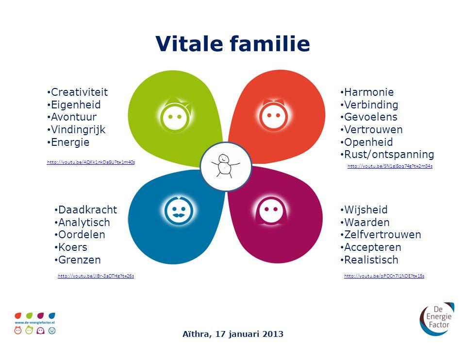 Vitale familie Creativiteit Eigenheid Avontuur Vindingrijk Energie