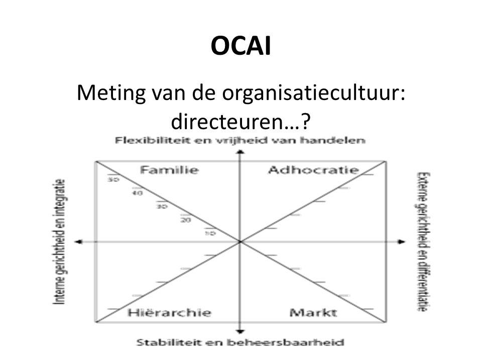 Meting van de organisatiecultuur: directeuren…