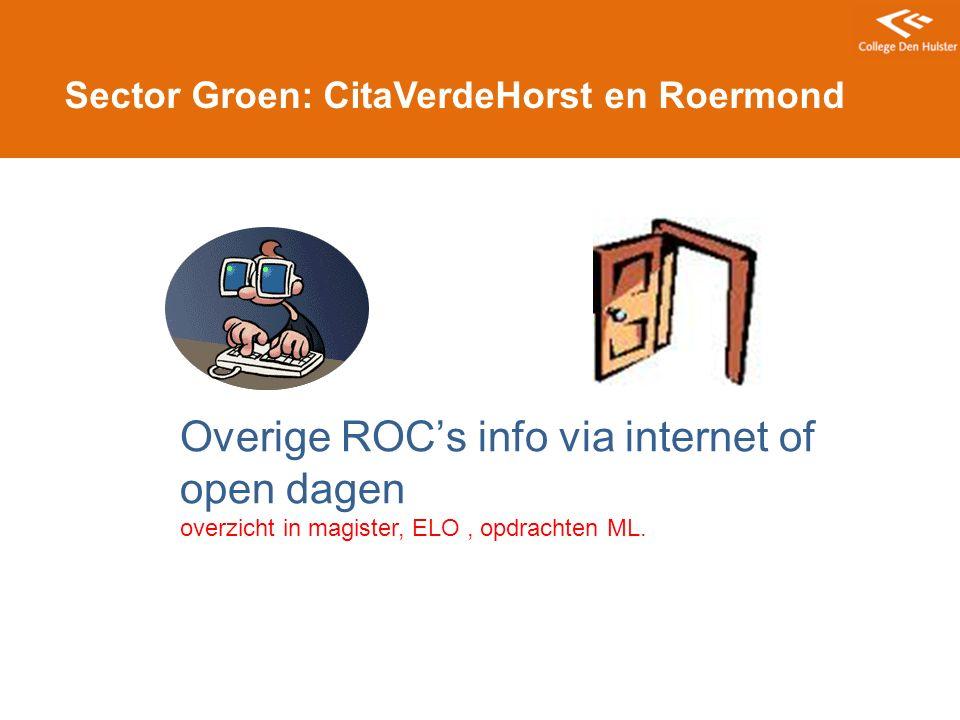 Sector Groen: CitaVerdeHorst en Roermond