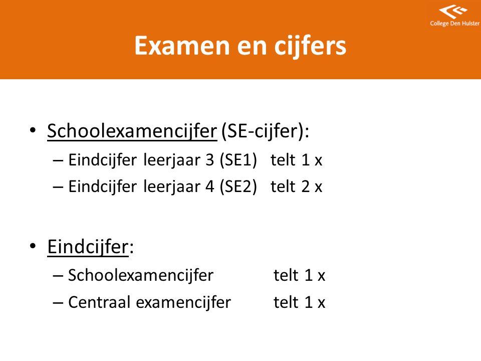 Examen en cijfers Schoolexamencijfer (SE-cijfer): Eindcijfer: