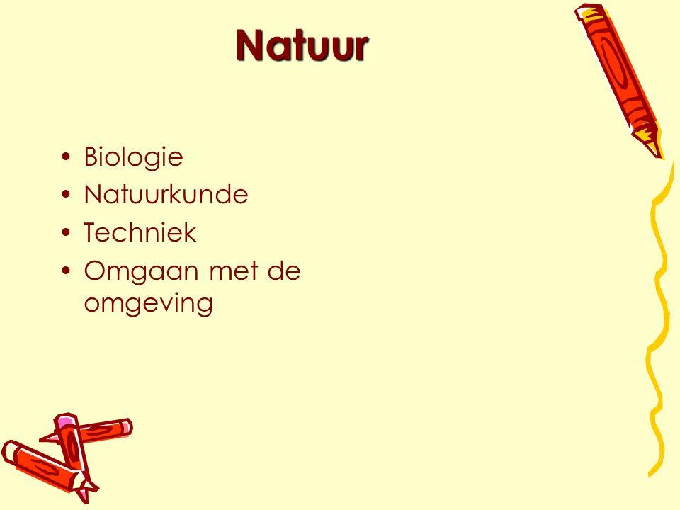 Natuur Biologie Natuurkunde Techniek Omgaan met de omgeving