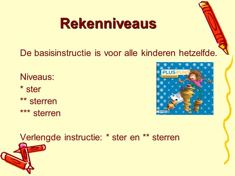 Rekenniveaus De basisinstructie is voor alle kinderen hetzelfde.