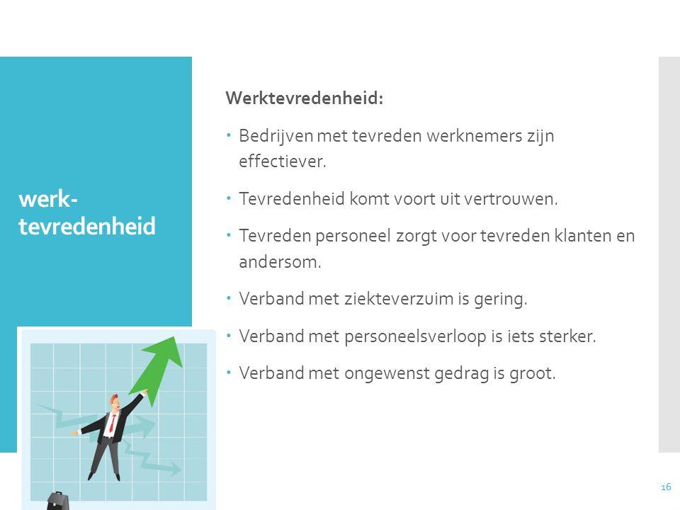 werk-tevredenheid Werktevredenheid: