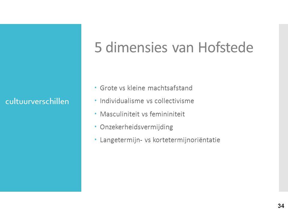 5 dimensies van Hofstede