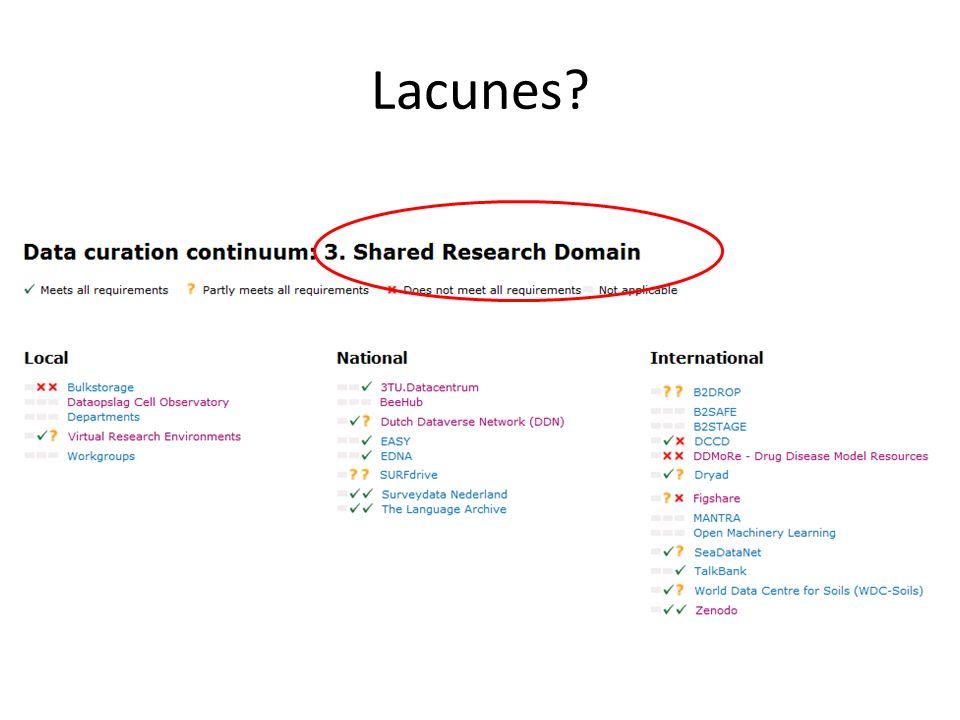 Lacunes