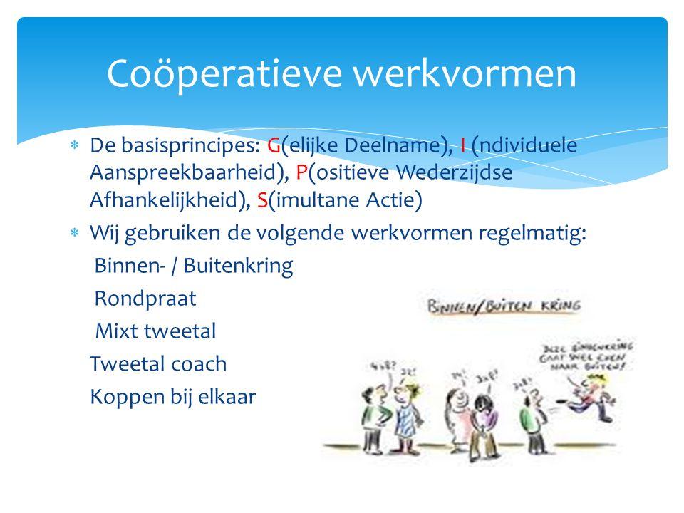 Coöperatieve werkvormen