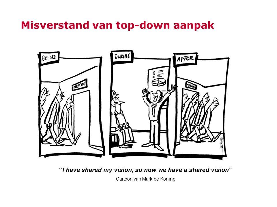 Misverstand van top-down aanpak