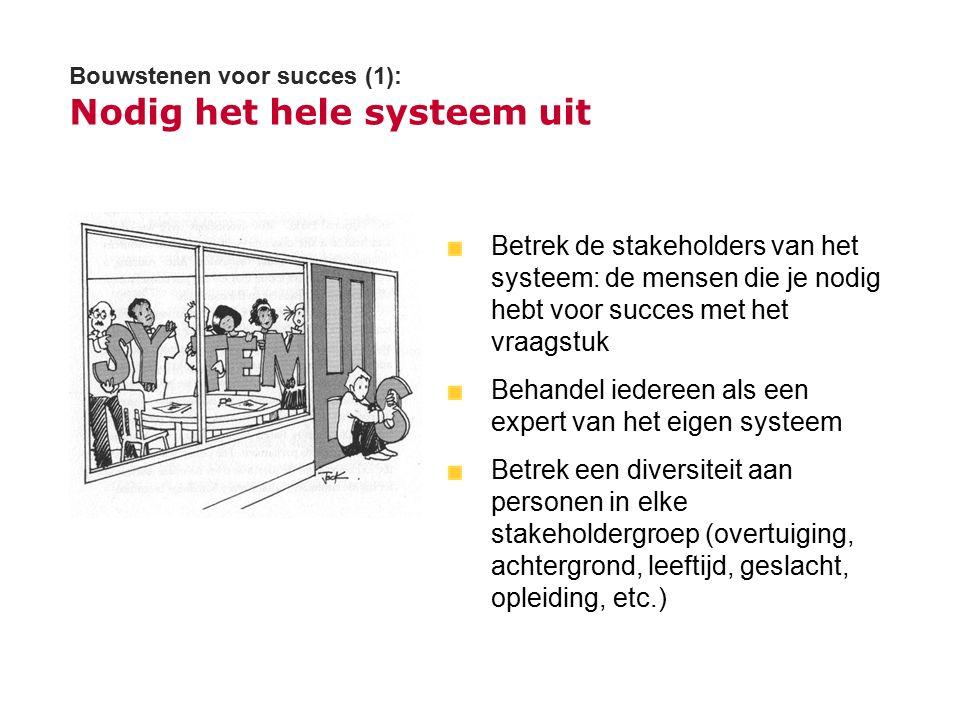 Bouwstenen voor succes (1): Nodig het hele systeem uit