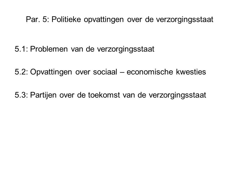 Par. 5: Politieke opvattingen over de verzorgingsstaat