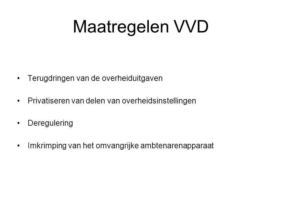 Maatregelen VVD Terugdringen van de overheiduitgaven