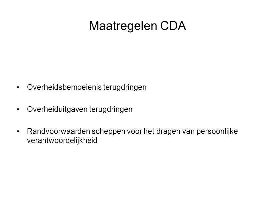 Maatregelen CDA Overheidsbemoeienis terugdringen