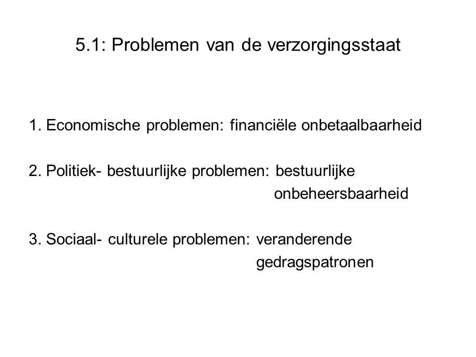 5.1: Problemen van de verzorgingsstaat