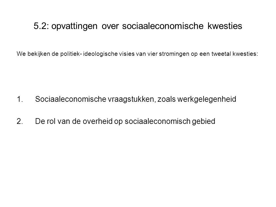 5.2: opvattingen over sociaaleconomische kwesties