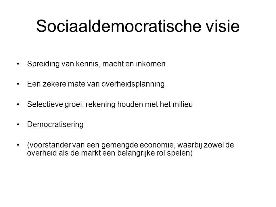 Sociaaldemocratische visie