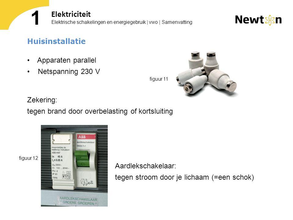 1 Elektriciteit Huisinstallatie Netspanning 230 V Zekering: