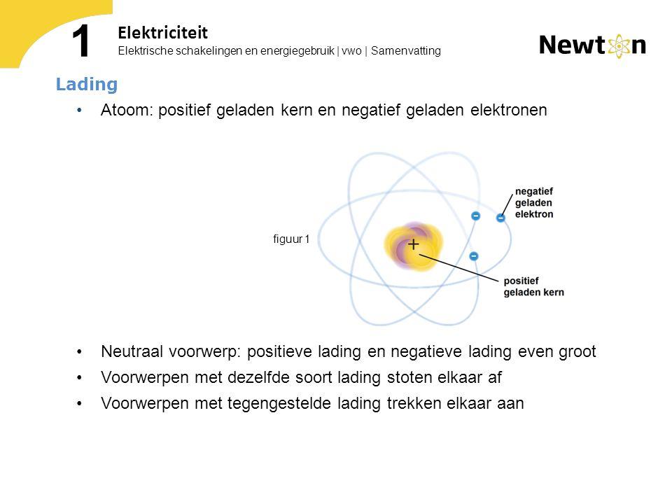 1 Elektriciteit. Elektrische schakelingen en energiegebruik | vwo | Samenvatting. Lading.
