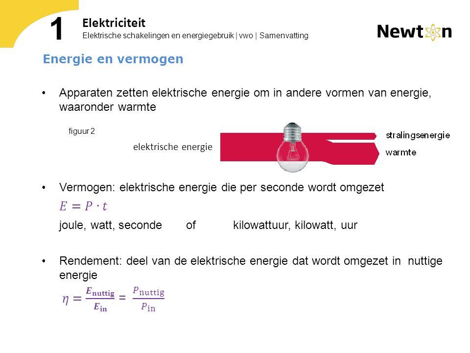 1 Elektriciteit 𝜂= 𝑬 𝐧𝐮𝐭𝐭𝐢𝐠 𝑬 𝐢𝐧 = 𝑃 nuttig 𝑃 in Energie en vermogen