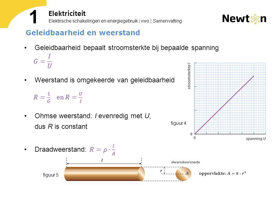 1 Elektriciteit. Elektrische schakelingen en energiegebruik | vwo | Samenvatting. Geleidbaarheid en weerstand.