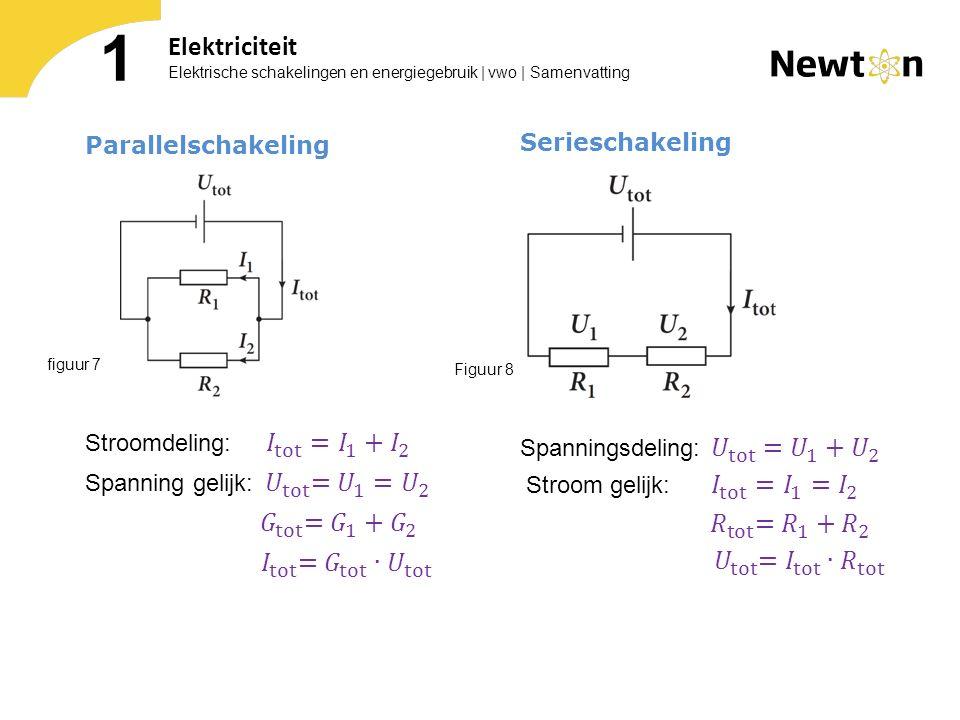 1 Elektriciteit 𝐺 tot = 𝐺 1 + 𝐺 2 𝑅 tot = 𝑅 1 + 𝑅 2