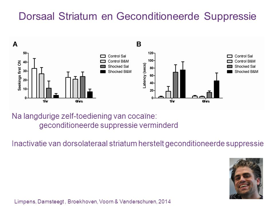 Dorsaal Striatum en Geconditioneerde Suppressie